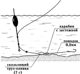 Оснастка для ловли на течении