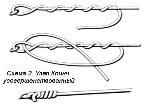 как привязывать крючки к поводкам из плетенки