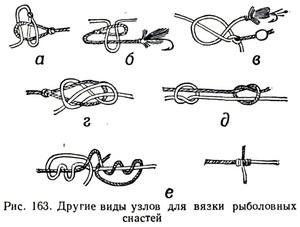 Различные узлы для лески