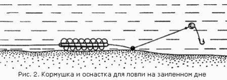 Вариант оснастки донной снасти при ловле на заиленном дне