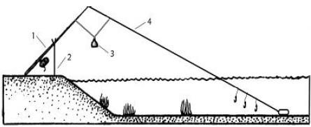 При ловле спиннинговой донкой, можно использовать как один поводок, так и несколько