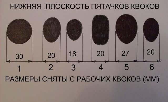 Квок из дерева чертежи своими руками