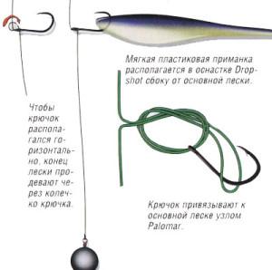 Дроп шот монтаж снасти - грузило, крючок, приманка, техника и особенности ловли, преимущества