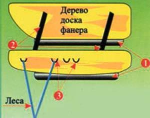Изготовление катамарана  для рыбалки размеры подробно 39