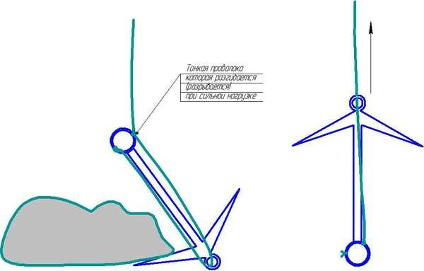 Как сделать якорь для пвх лодки своими руками 9