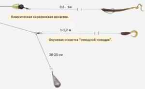 Для ловли окуня на отводной поводок важно правильно подготовить оснастку